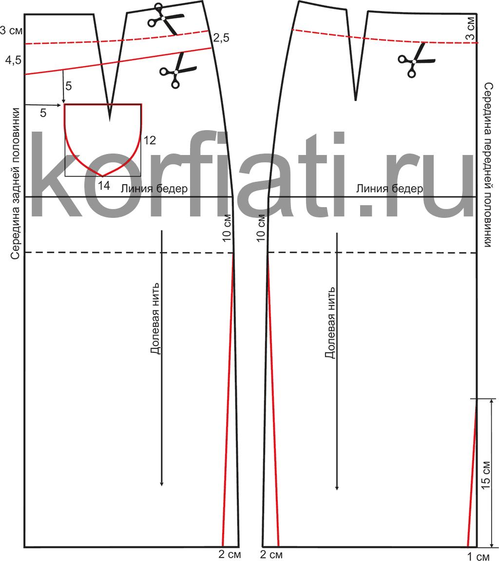 Jeansrock-Muster für Anfänger. Wie näht man einen Schleier alter ...