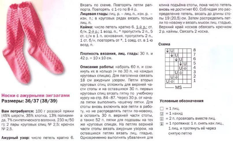 Схемы вязания ажурных носков 68
