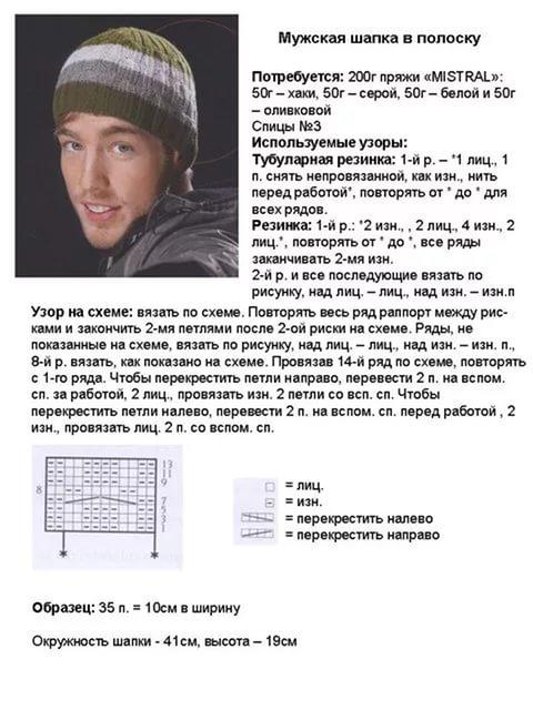 Вязание спицами схемы мужская шапка 69