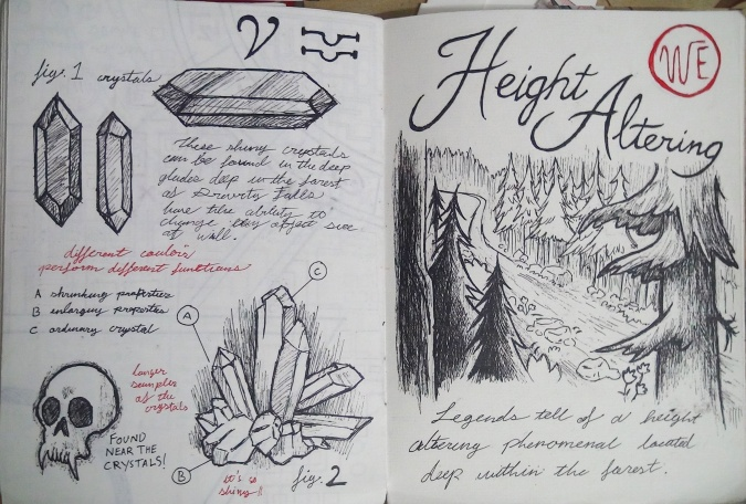 Как сделать дневник диппера из гравити фолз 443