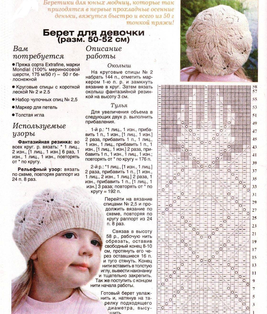 Детские вязаные шапочки. Вязание шапок для детей
