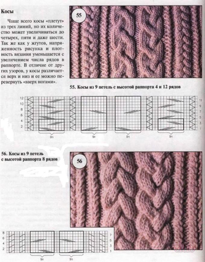 Вязание крючком шали или накидки