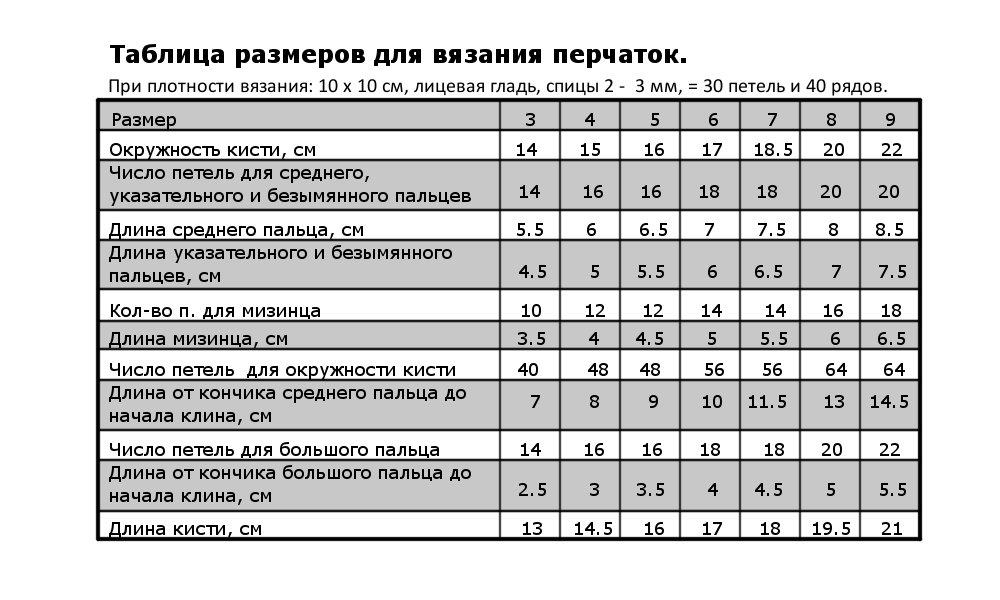 Таблица вязания детских варежек 32