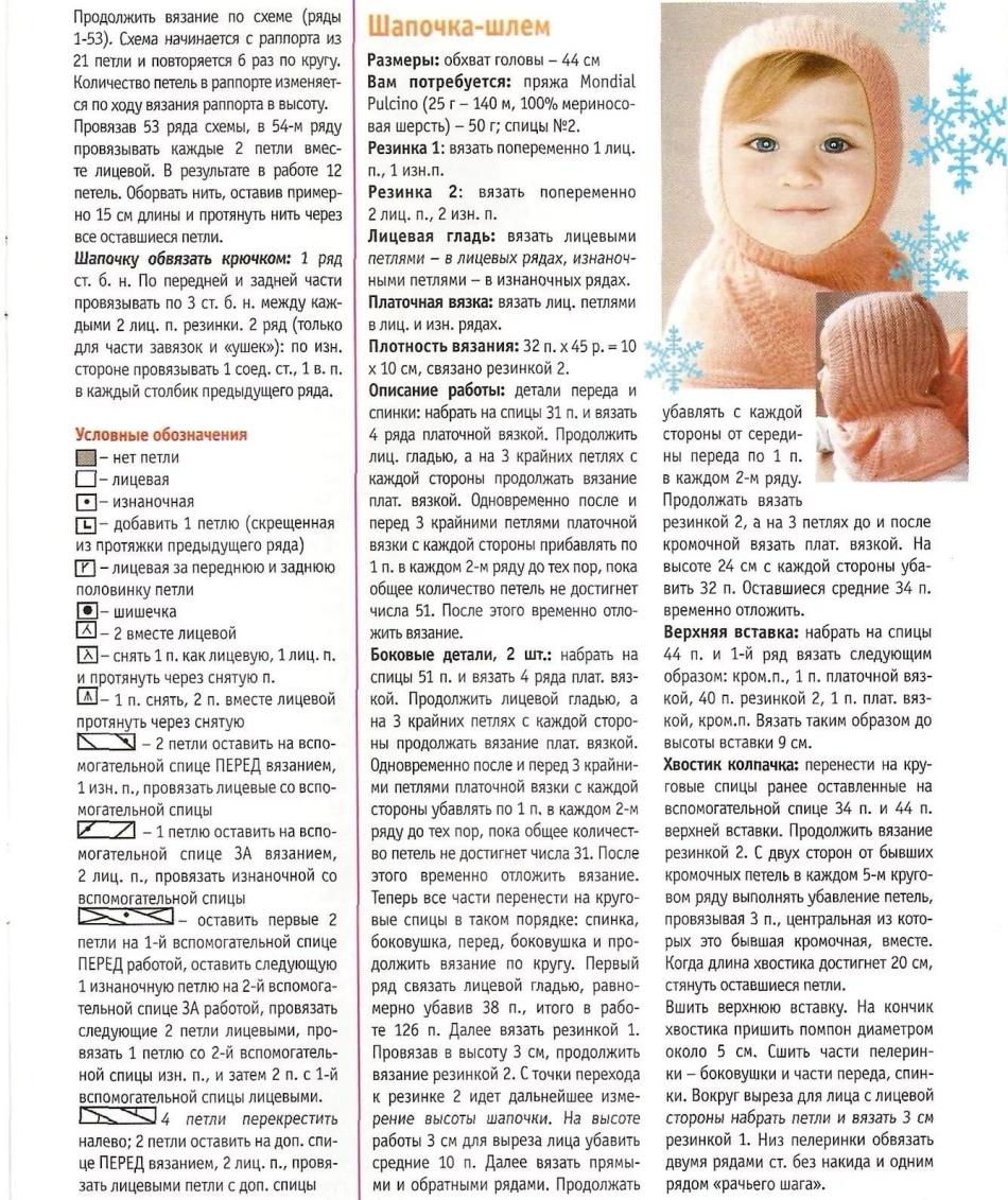Шапочки спицами для новорожденных схемы и описание фото