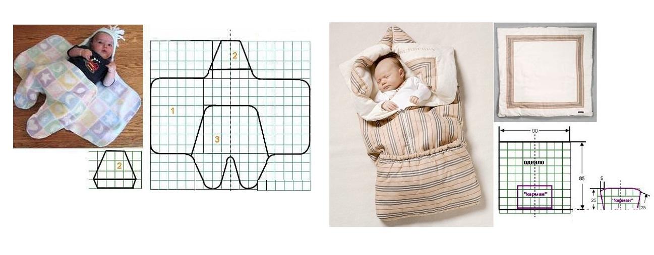 Как сшить зимние конверты для новорожденных на выписку 864