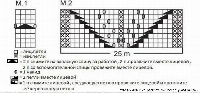 Вязание спицами ажурных носков на 5 спиц схемы описание 84
