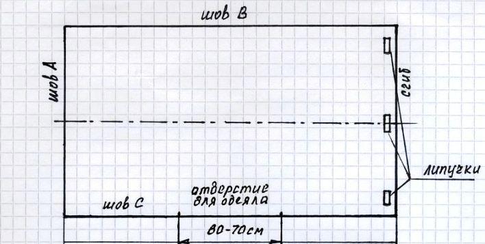 Как сшить пододеяльник с отверстием сбоку 72