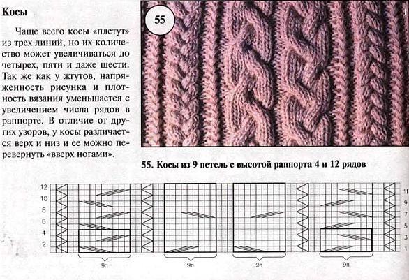 Вязание рисунка косы для круговых спиц