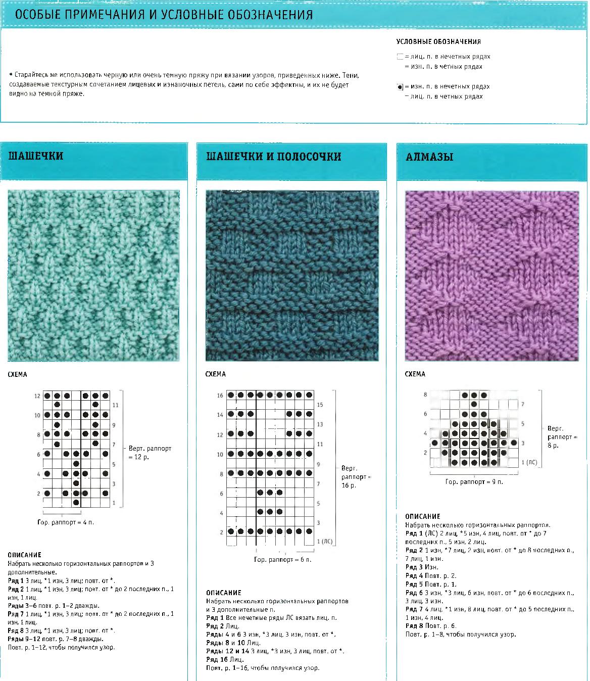 Узоры и схемы вязания спицами описание 91