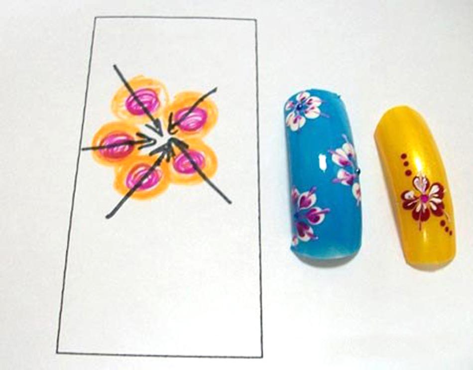 Рисунок на коротких ногтях иголкой схемы